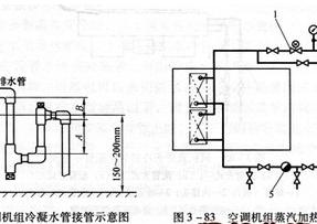 四管制风机盘管和普通的区别
