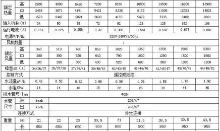 圳泽卡式风机盘管,圳泽盘管风机制造厂
