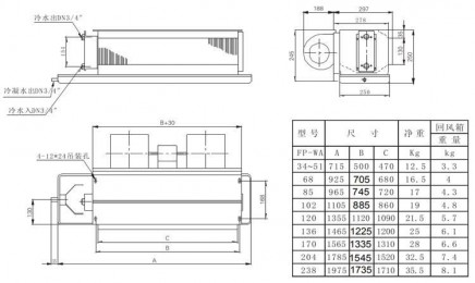 圳泽风机盘管   卧式暗装水系统风机盘管生产厂家